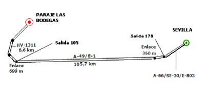Croquis Sevilla